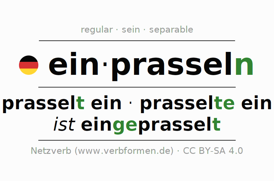 Conjugation of verb einprasseln