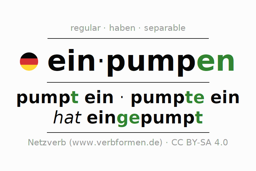 Conjugation of German verb einpumpen