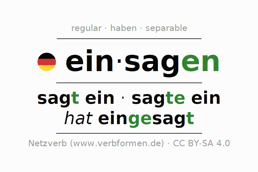 Entire conjugation of the German verb einsagen. All tenses and modes are clearly represented in a table.