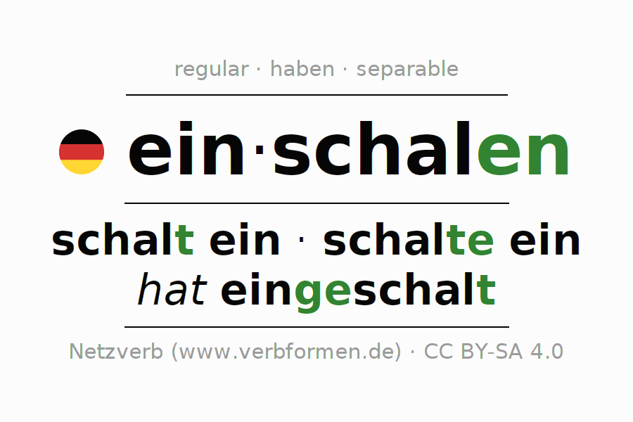 Entire conjugation of the German verb einschalen. All tenses are clearly represented in a table.