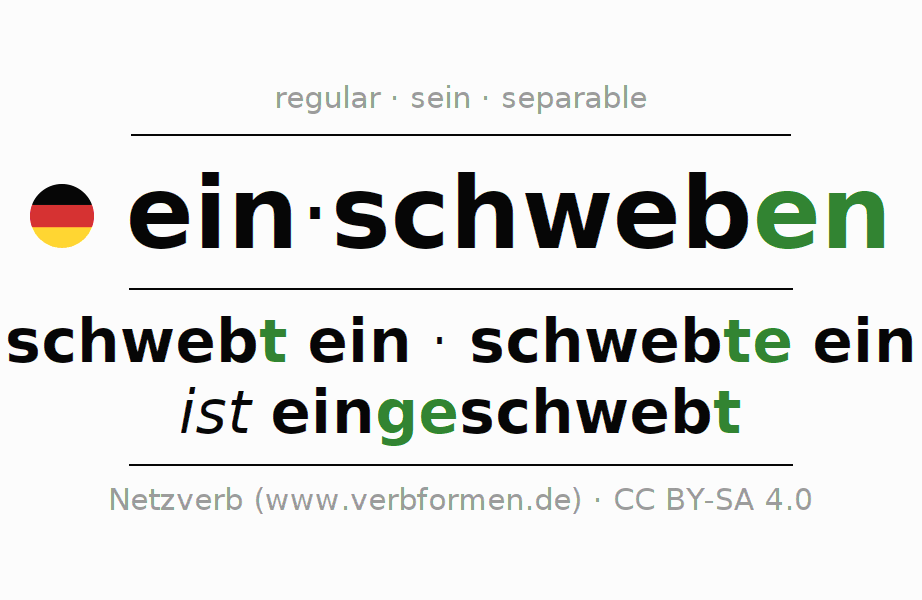 Conjugation of German verb einschweben