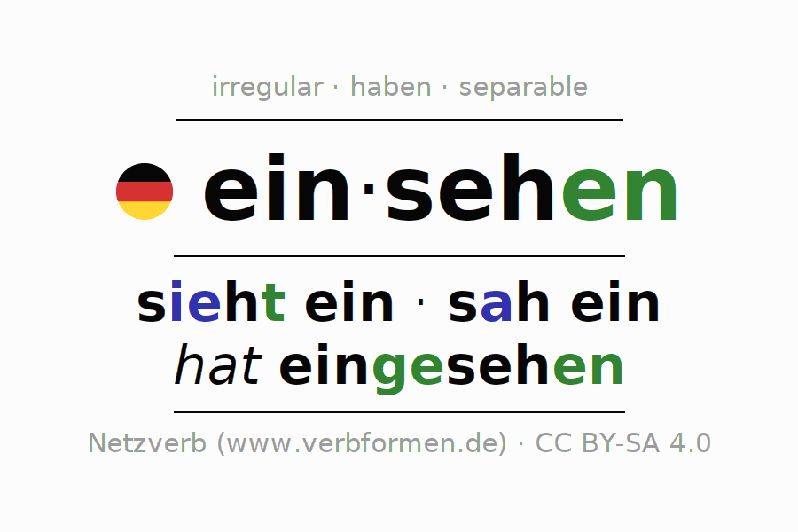 Entire conjugation of the German verb einsehen. All tenses and modes are clearly represented in a table.