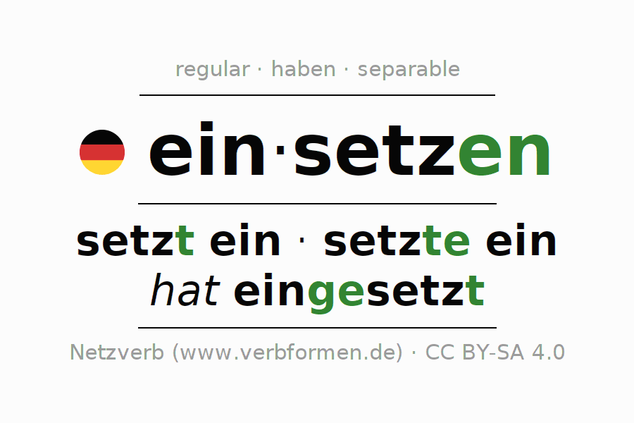 Entire conjugation of the German verb einsetzen. All tenses and modes are clearly represented in a table.