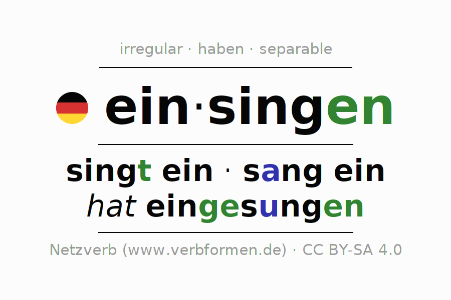 Entire conjugation of the German verb einsingen. All tenses are clearly represented in a table.