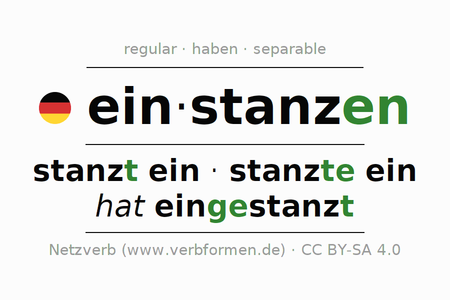 Entire conjugation of the German verb einstanzen. All tenses and modes are clearly represented in a table.