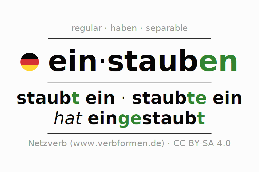 Entire conjugation of the German verb einstauben (hat). All tenses are clearly represented in a table.