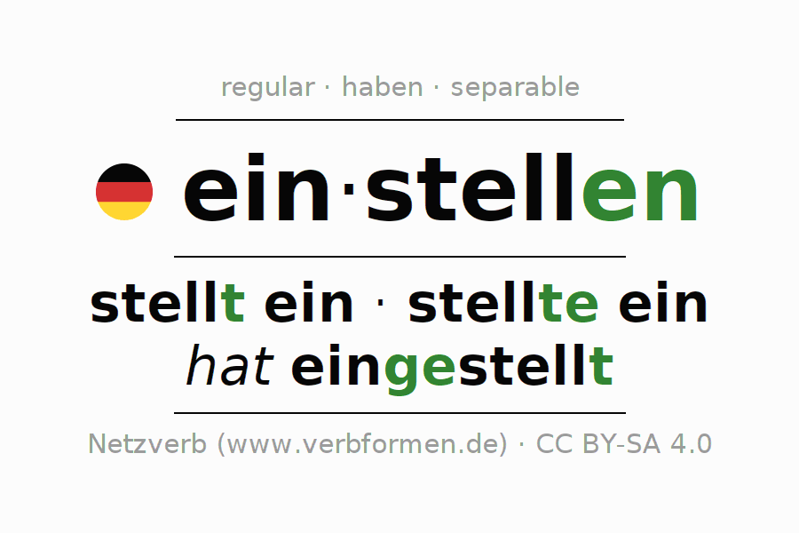 Entire conjugation of the German verb einstellen. All tenses and modes are clearly represented in a table.