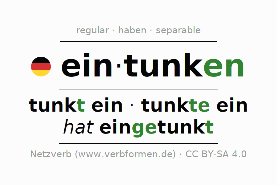 Entire conjugation of the German verb eintunken. All tenses and modes are clearly represented in a table.