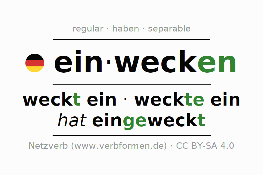 Entire conjugation of the German verb einwecken. All tenses are clearly represented in a table.