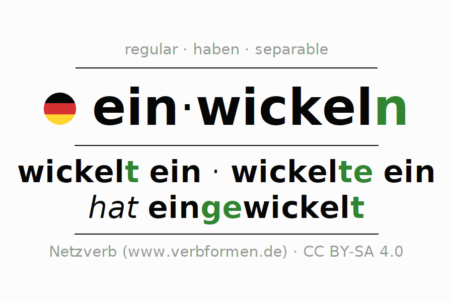 Conjugation of German verb einwickeln