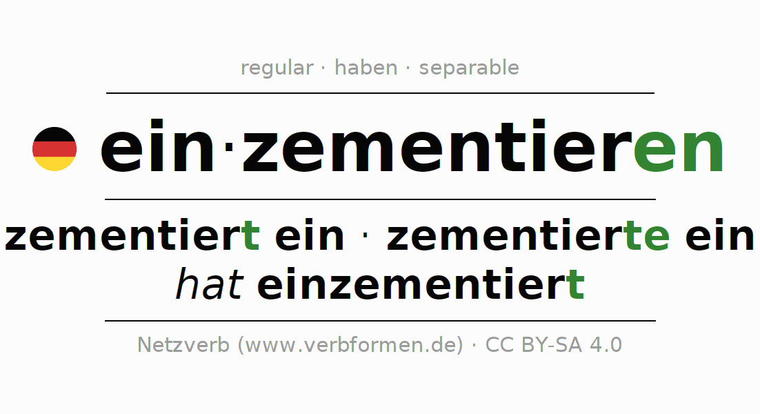 Entire conjugation of the German verb einzementieren. All tenses are clearly represented in a table.