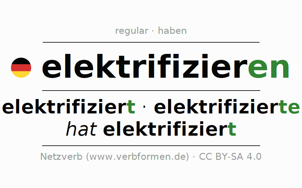 Entire conjugation of the German verb elektrifizieren. All tenses and modes are clearly represented in a table.
