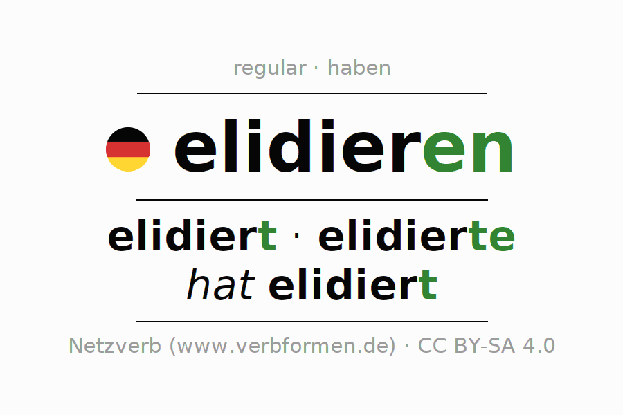 Entire conjugation of the German verb elidieren. All tenses and modes are clearly represented in a table.
