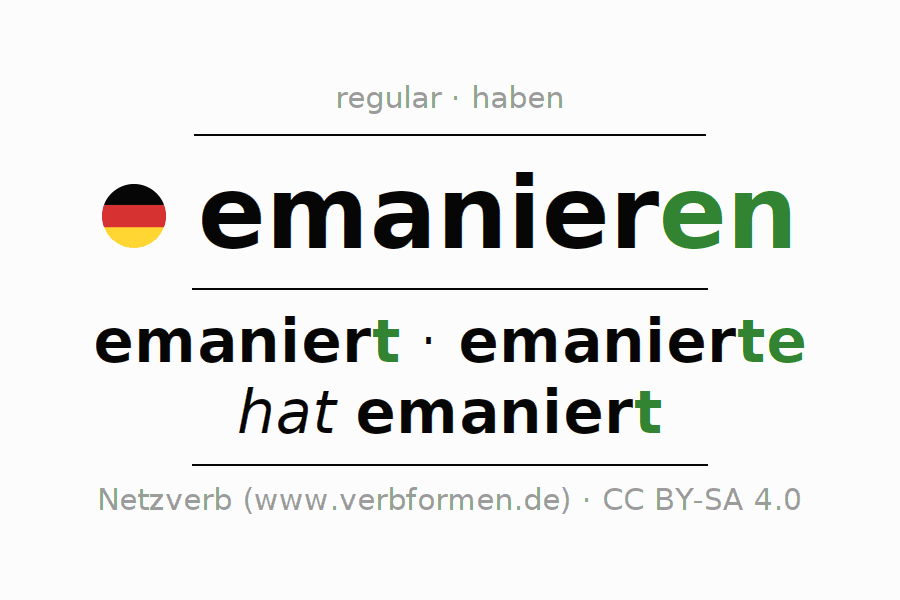 Entire conjugation of the German verb emanieren (hat). All tenses are clearly represented in a table.