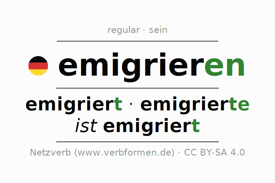 Entire conjugation of the German verb emigrieren. All tenses are clearly represented in a table.