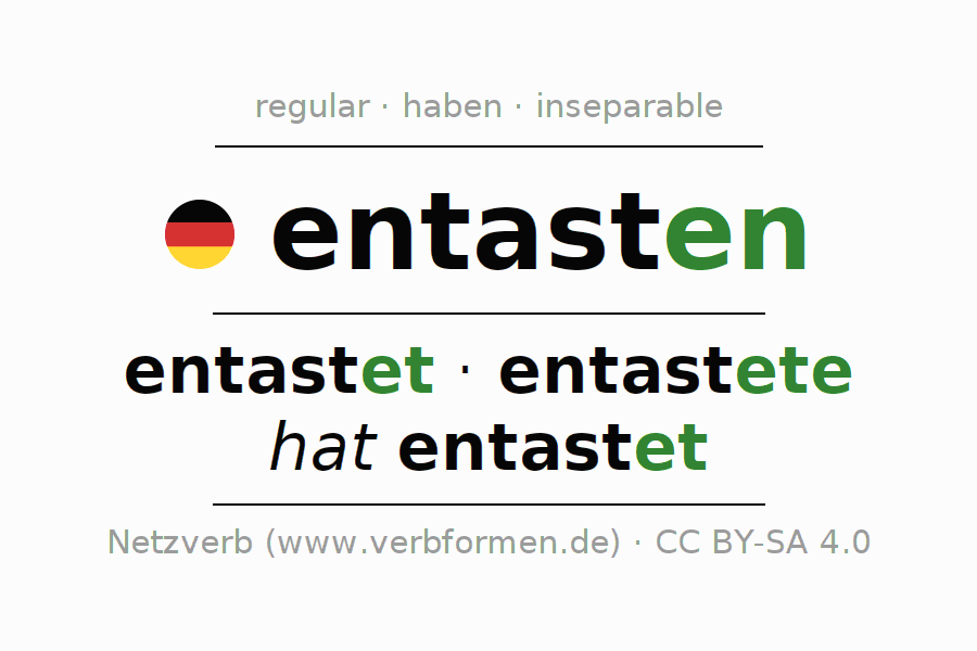Entire conjugation of the German verb entasten. All tenses and modes are clearly represented in a table.