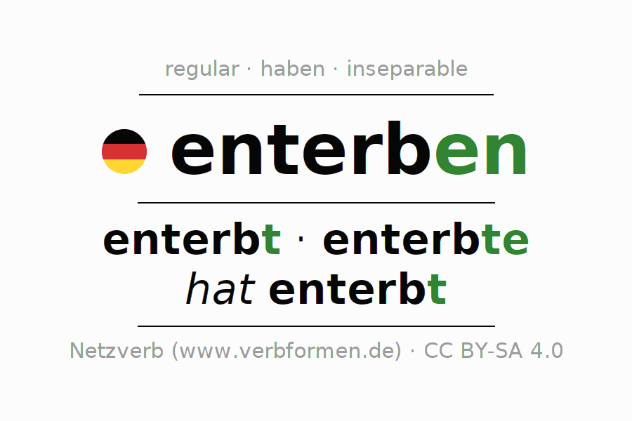 Entire conjugation of the German verb enterben. All tenses are clearly represented in a table.