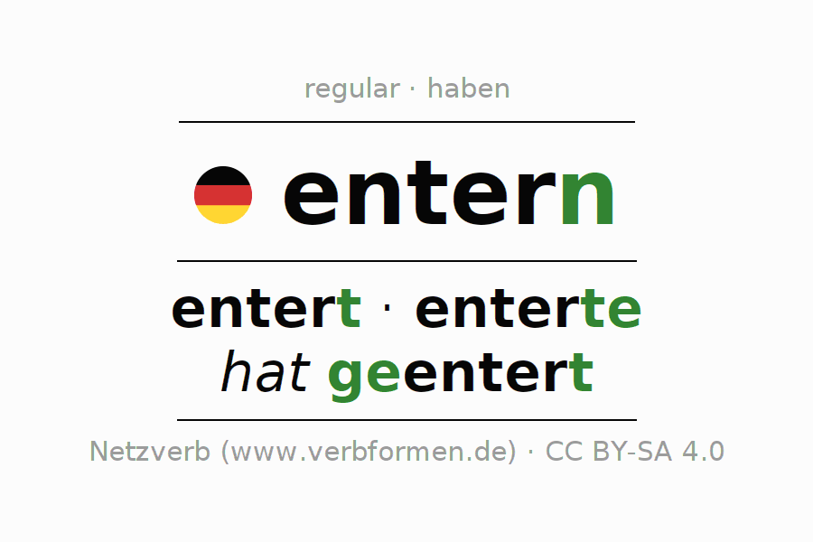 Entire conjugation of the German verb entern (hat). All tenses and modes are clearly represented in a table.