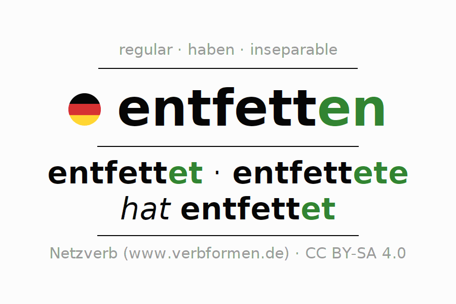 Entire conjugation of the German verb entfetten. All tenses and modes are clearly represented in a table.