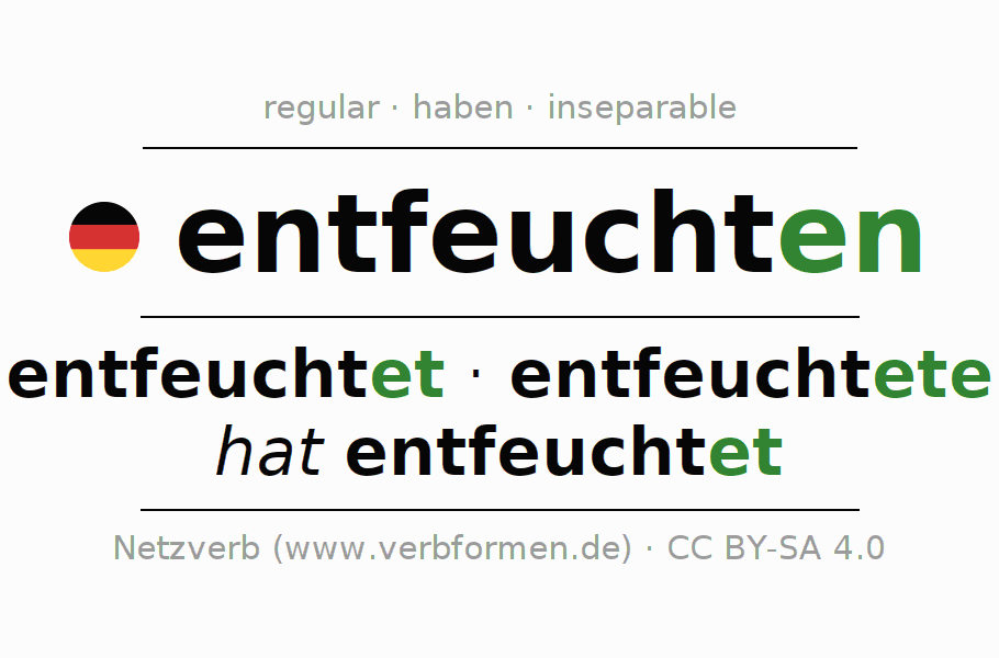 Entire conjugation of the German verb entfeuchten. All tenses are clearly represented in a table.