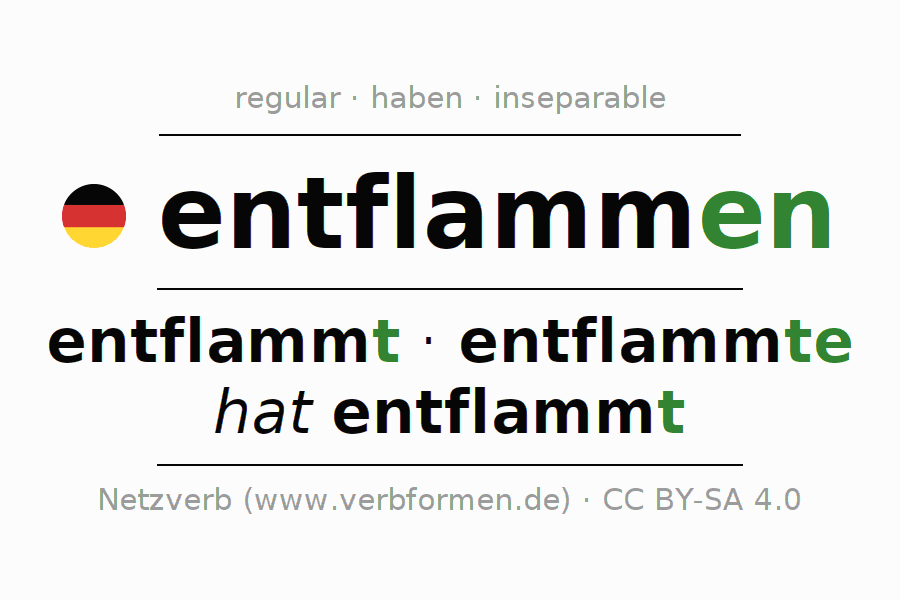 Entire conjugation of the German verb entflammen (ist). All tenses are clearly represented in a table.