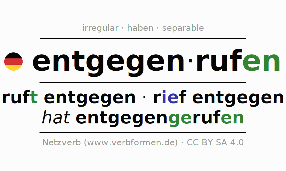 Entire conjugation of the German verb entgegenrufen. All tenses and modes are clearly represented in a table.
