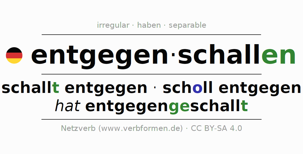Entire conjugation of the German verb entgegenschallen (regelm). All tenses and modes are clearly represented in a table.