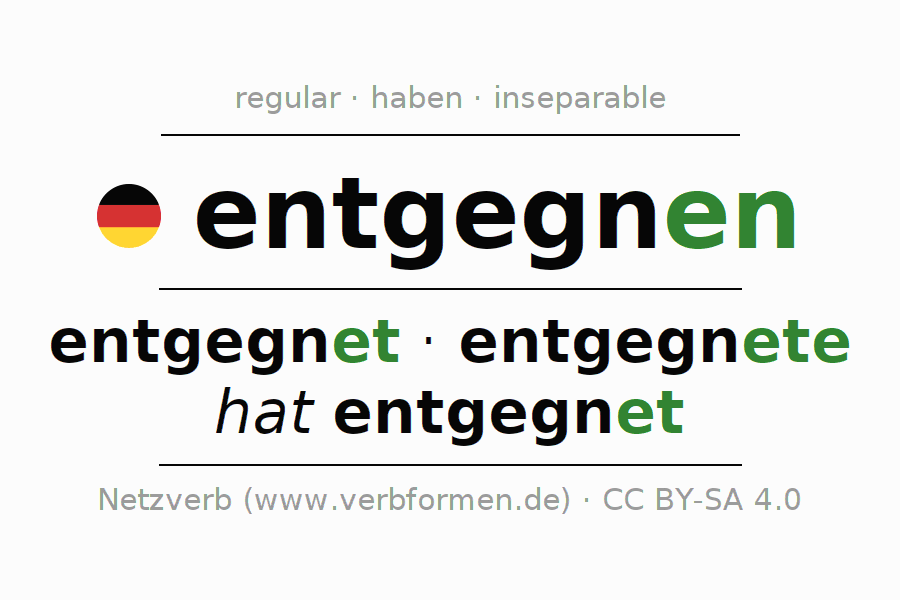 Entire conjugation of the German verb entgegnen. All tenses are clearly represented in a table.