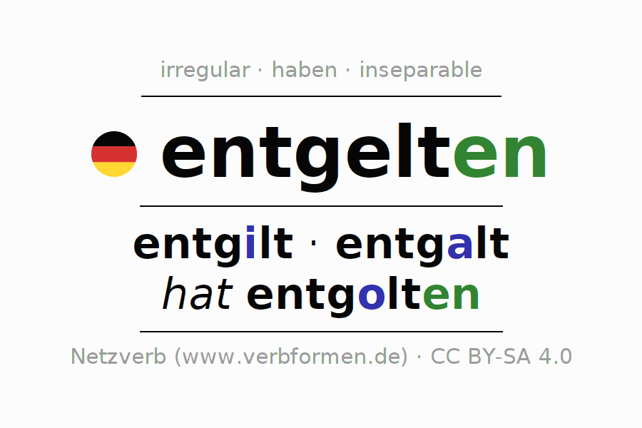 Entire conjugation of the German verb entgelten. All tenses and modes are clearly represented in a table.