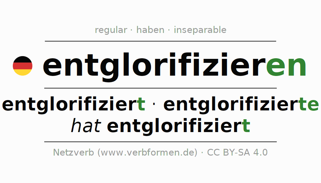 Entire conjugation of the German verb entglorifizieren. All tenses and modes are clearly represented in a table.