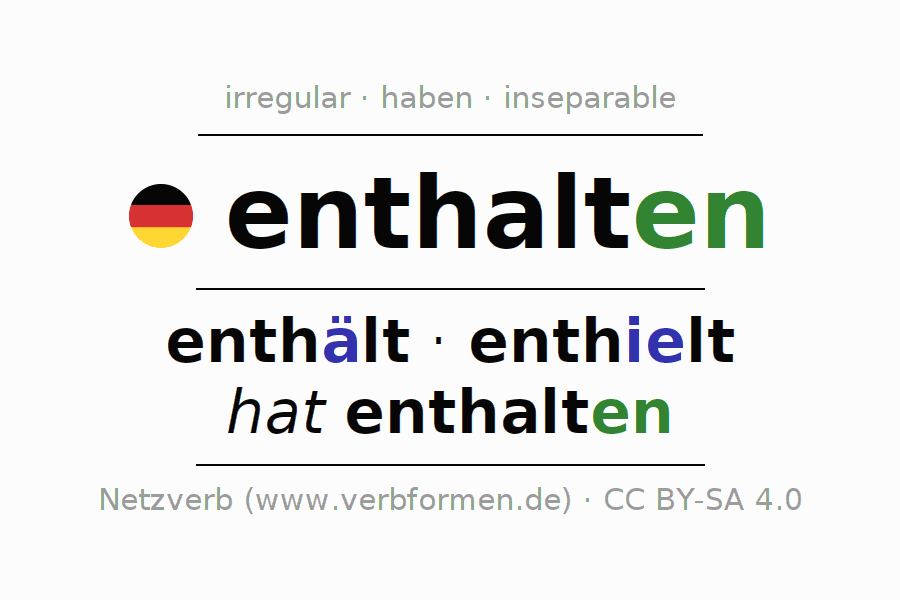 Entire conjugation of the German verb sich enthalten. All tenses are clearly represented in a table.