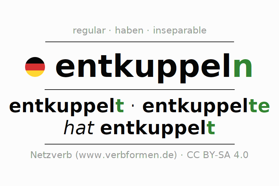 Entire conjugation of the German verb entkuppeln. All tenses are clearly represented in a table.