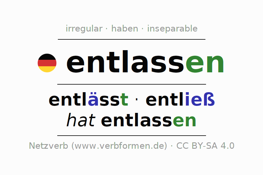 Entire conjugation of the German verb entlassen. All tenses and modes are clearly represented in a table.