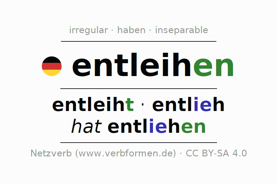 Entire conjugation of the German verb entleihen. All tenses are clearly represented in a table.