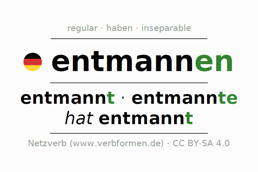 Entire conjugation of the German verb entmannen. All tenses and modes are clearly represented in a table.