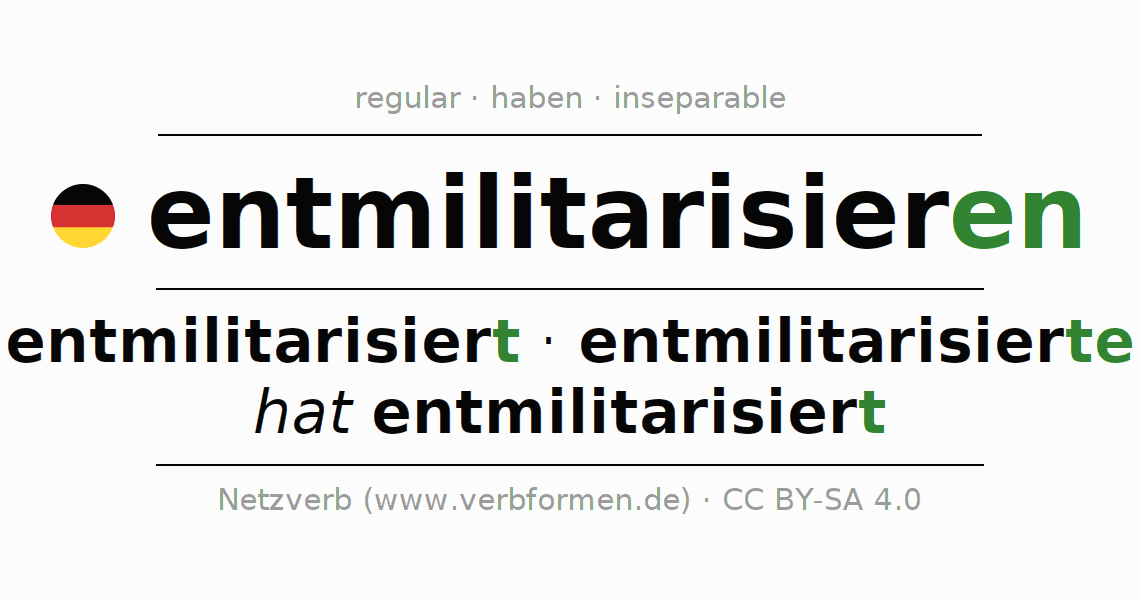 Entire conjugation of the German verb entmilitarisieren. All tenses are clearly represented in a table.