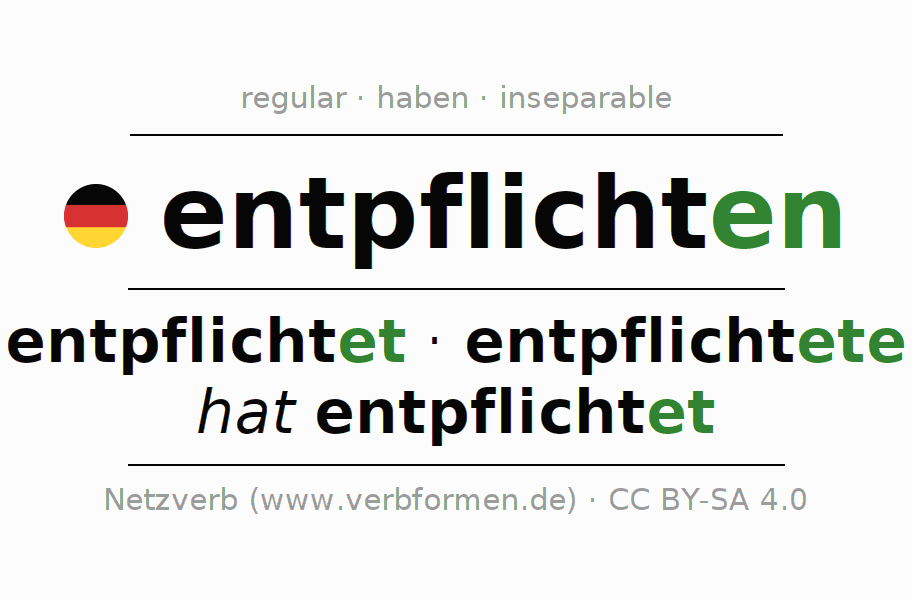 Entire conjugation of the German verb entpflichten. All tenses and modes are clearly represented in a table.
