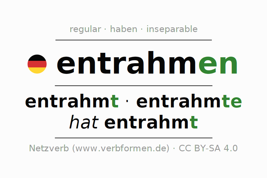 Entire conjugation of the German verb entrahmen. All tenses are clearly represented in a table.