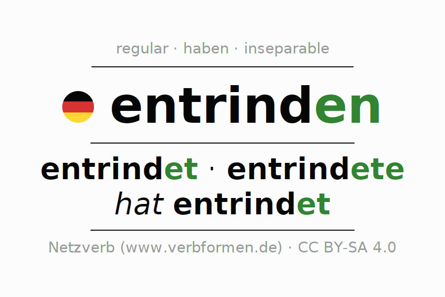 Entire conjugation of the German verb entrinden. All tenses and modes are clearly represented in a table.