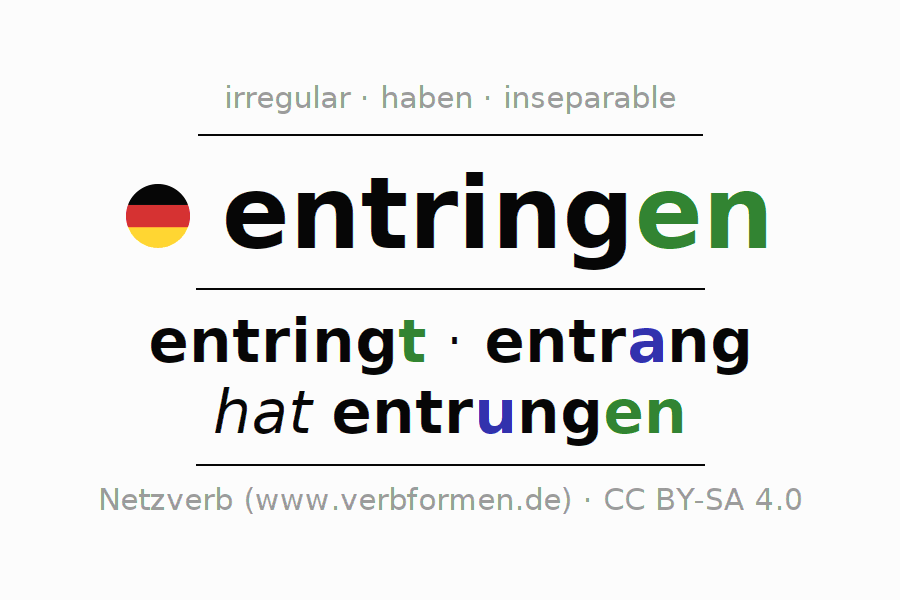 Entire conjugation of the German verb entringen. All tenses and modes are clearly represented in a table.