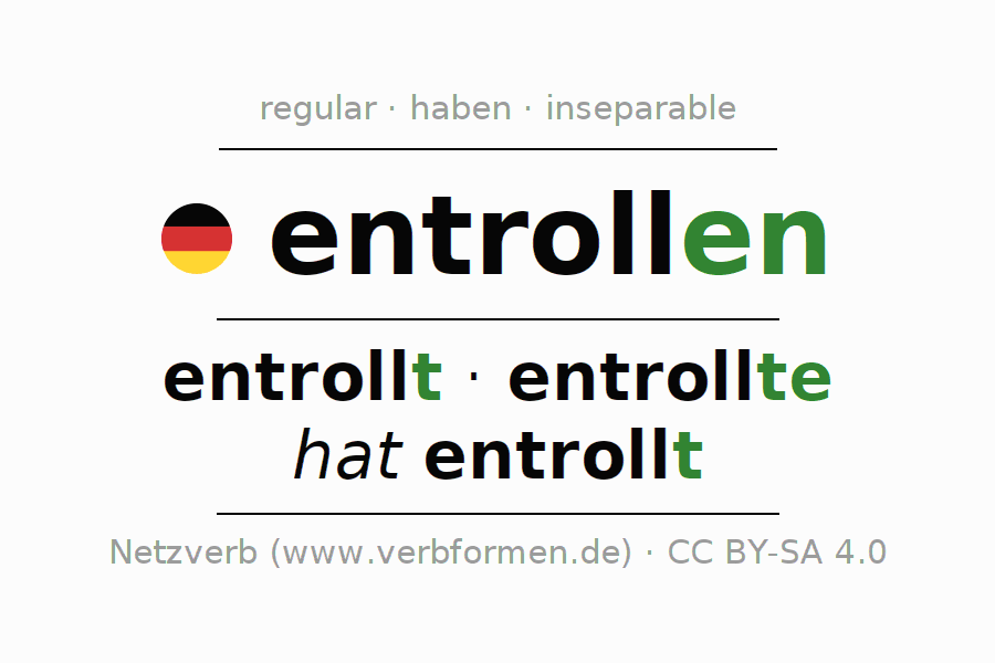 Entire conjugation of the German verb entrollen (hat). All tenses are clearly represented in a table.
