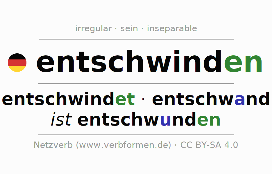 Entire conjugation of the German verb entschwinden. All tenses and modes are clearly represented in a table.