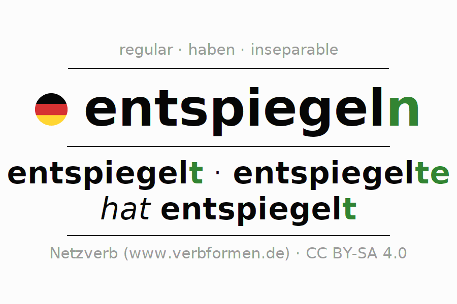 Entire conjugation of the German verb entspiegeln. All tenses are clearly represented in a table.