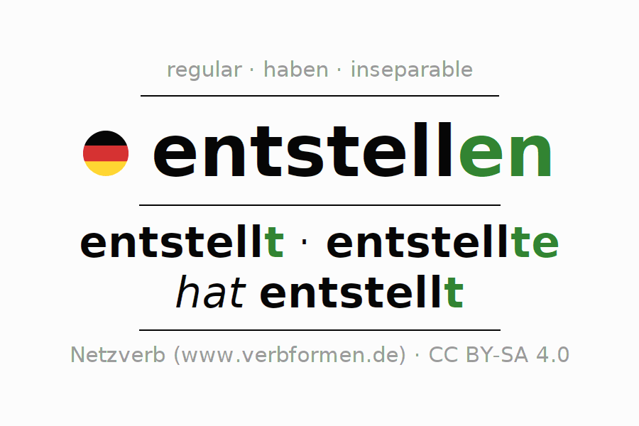 Entire conjugation of the German verb entstellen. All tenses are clearly represented in a table.