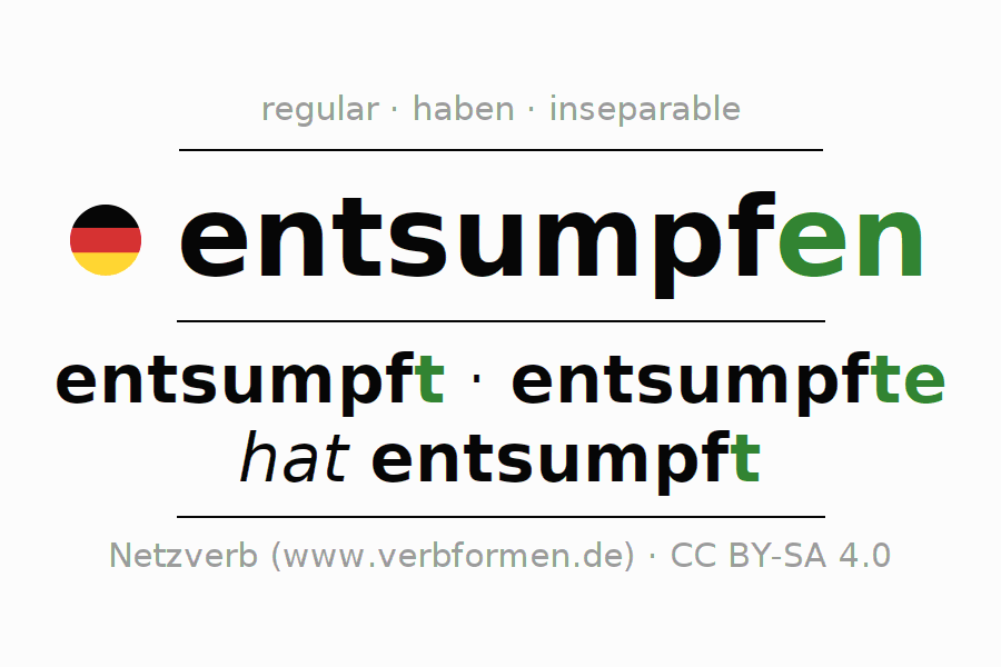 Entire conjugation of the German verb entsumpfen. All tenses are clearly represented in a table.