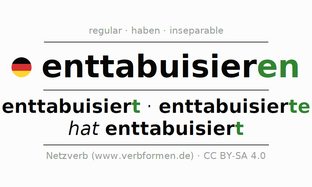 Conjugation of German verb enttabuisieren