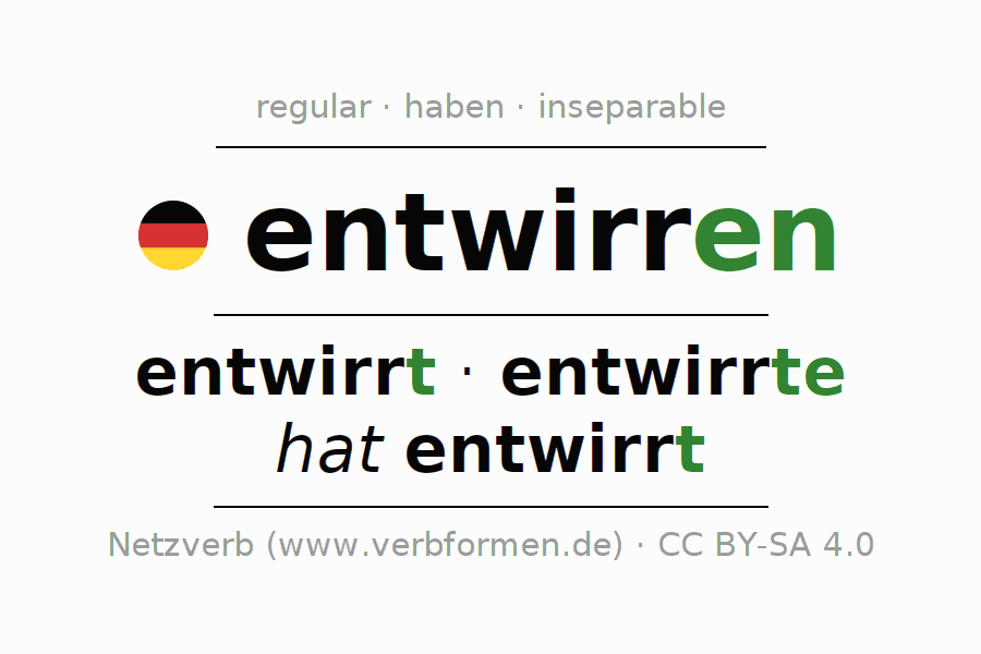 Entire conjugation of the German verb entwirren. All tenses are clearly represented in a table.