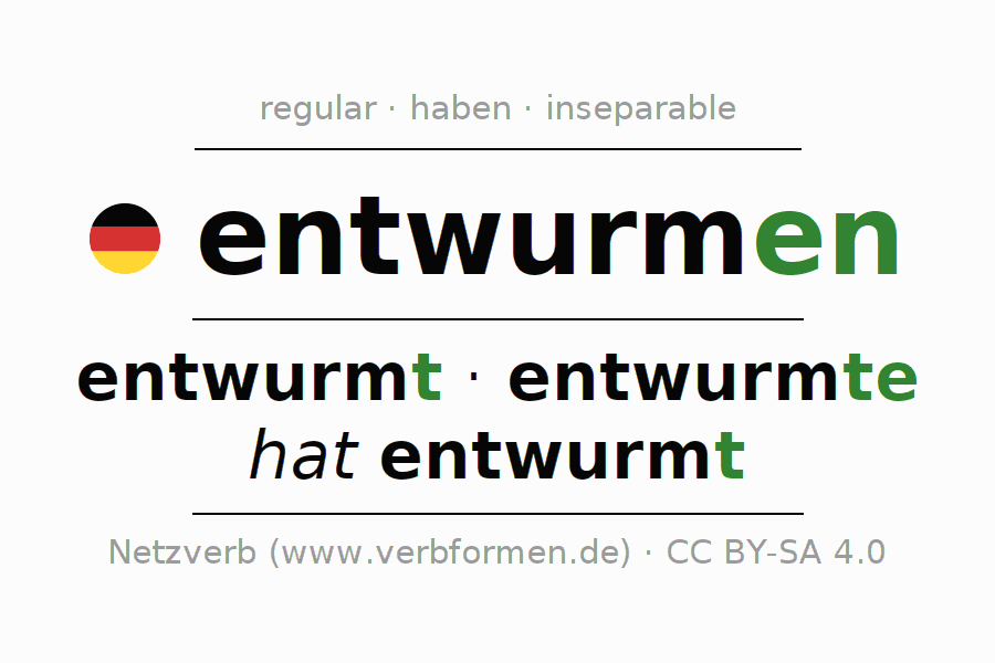 Entire conjugation of the German verb entwurmen. All tenses are clearly represented in a table.