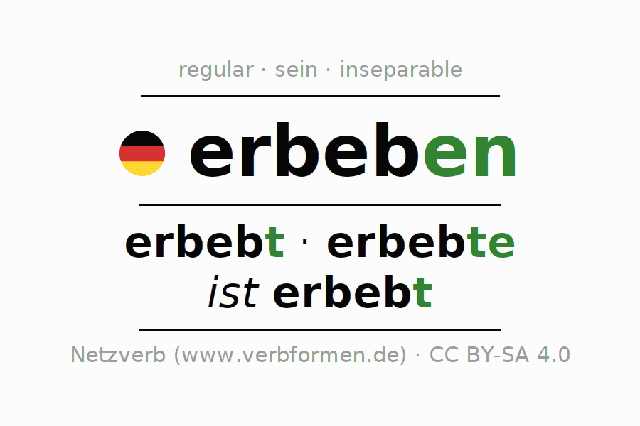 Entire conjugation of the German verb erbeben. All tenses and modes are clearly represented in a table.