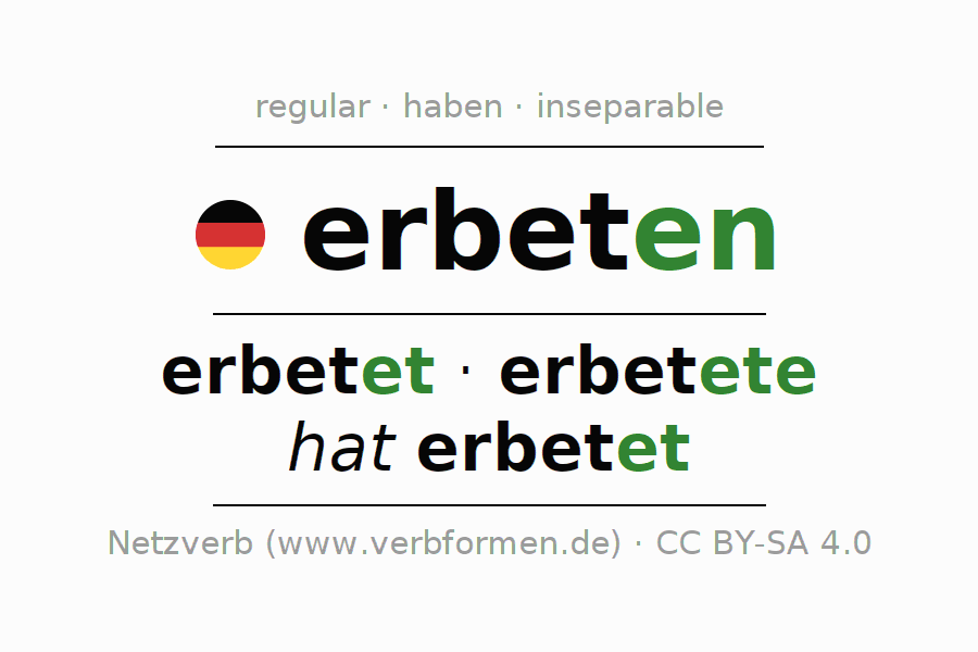 Entire conjugation of the German verb erbeten. All tenses and modes are clearly represented in a table.